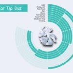 kar tipi buz kullanım alanları ve oranları